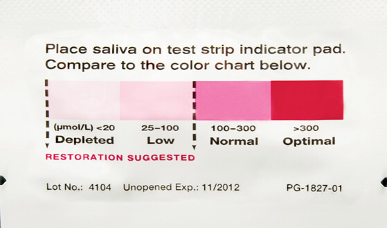 CircO2 Saliva Test Strip
