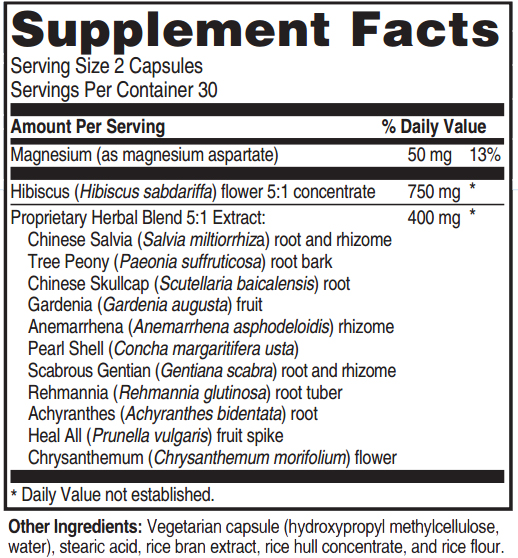 Blood Pressure Supplement Ingredients