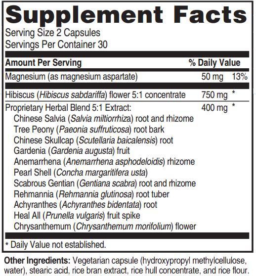 Blood Pressure Supplement Ingredients