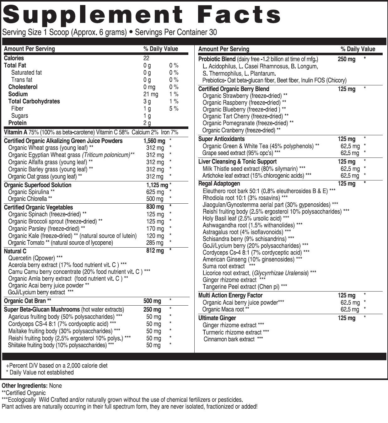 Advanced Greens Formula Ingredients