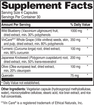 Advanced PolyPhenol Formula Ingredients