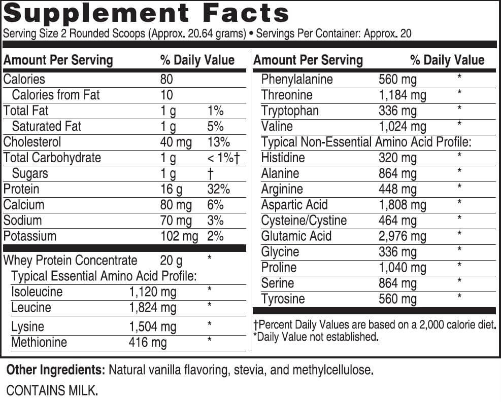 Advanced Protein Formula Ingredients