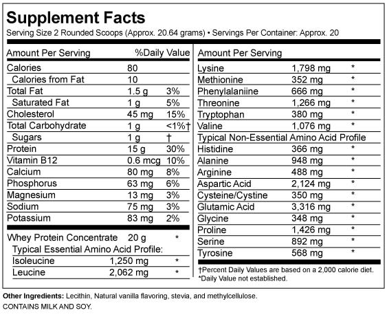 Weight loss protein shake nz